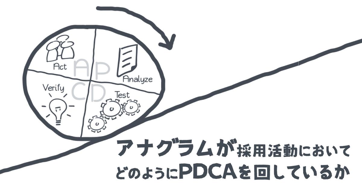 アナグラムが採用活動においてどのようにPDCAを回しているか
