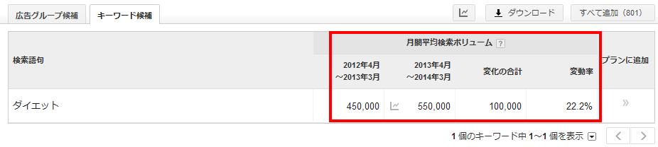20140428-keyword-planner-05