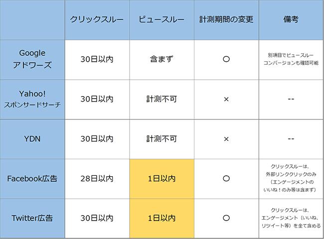 20160518-02