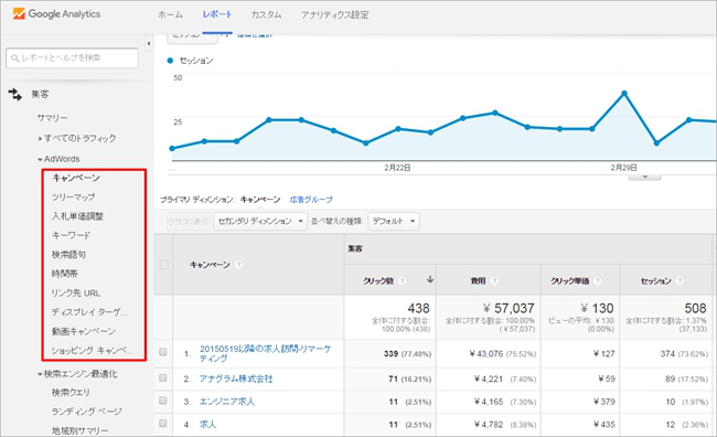 3-useful-functions-with-linking-google-analytics-and-adwords_02