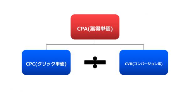 Factorization1