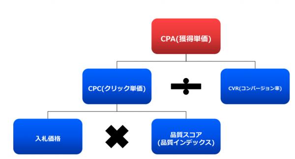 Factorization2