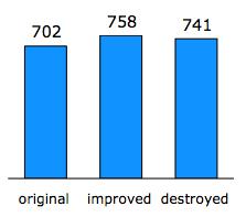 Figure-4-Description-Impact-On-Clicks