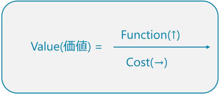Value_3