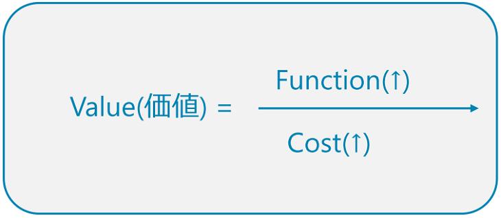 Value_4