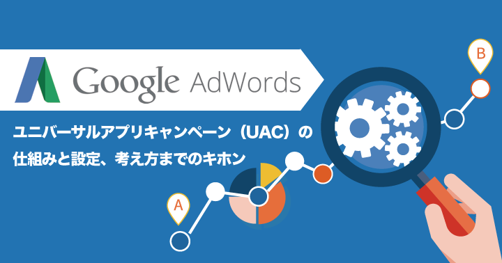 Google アドワーズ、ユニバーサルアプリキャンペーン(UAC)の仕組みと設定、考え方までのキホン