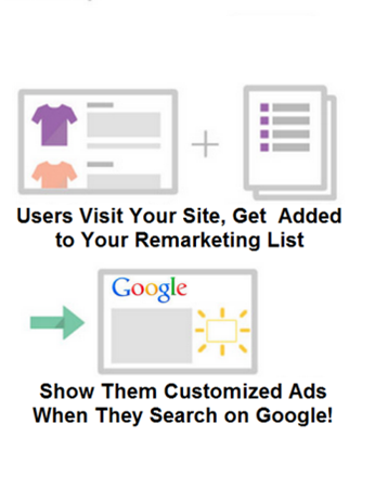 complete-guide-to-content-remarketing_28
