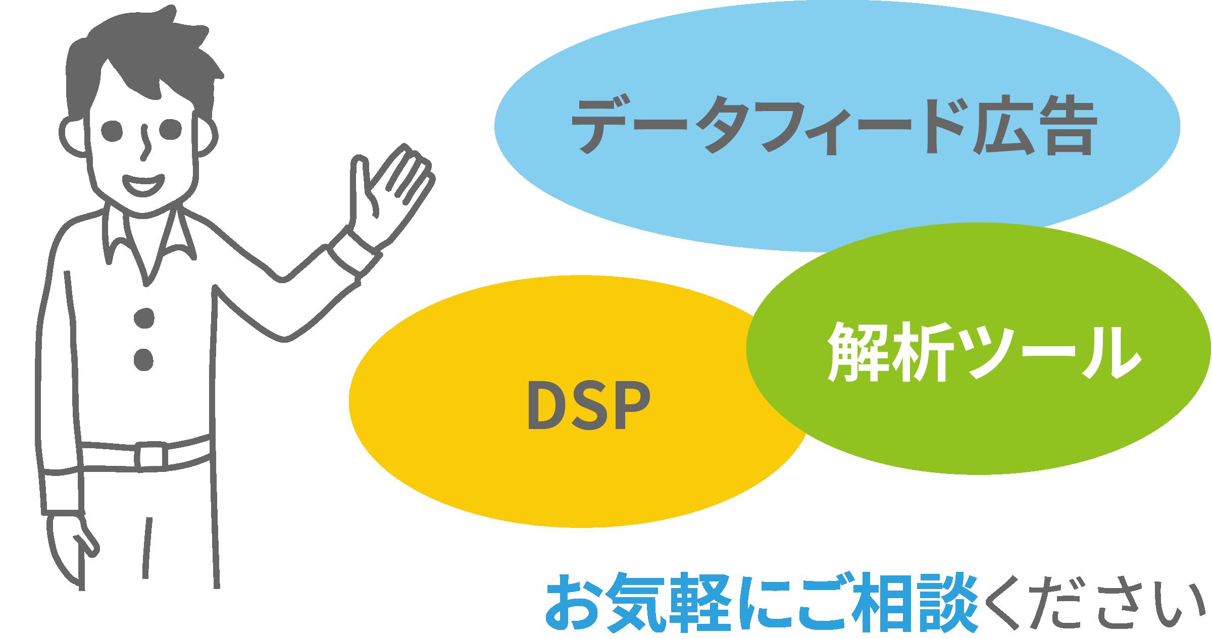 運用型広告(Criteo、DSP、その他の運用型広告など)