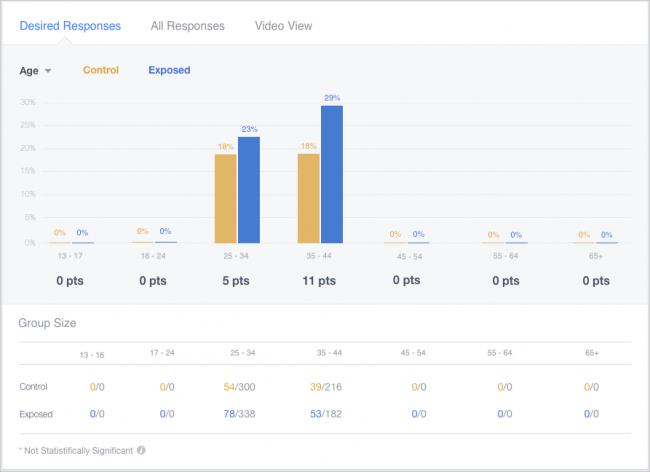 facebook-brand-lift-study_02