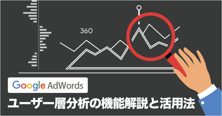 google-adwords-audience-insights_header