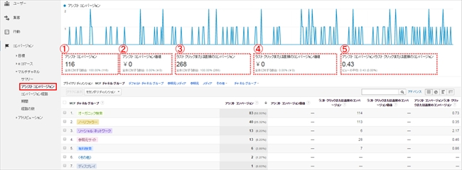 google-analytics-multi-channel-report_03