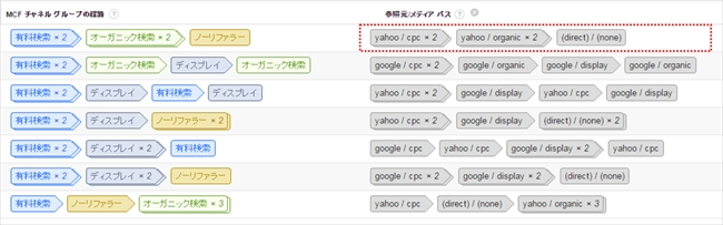 google-analytics-multi-channel-report_06