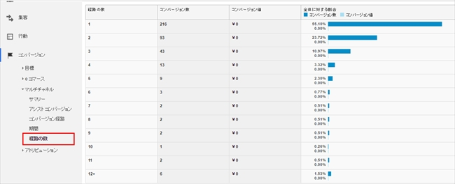 google-analytics-multi-channel-report_08