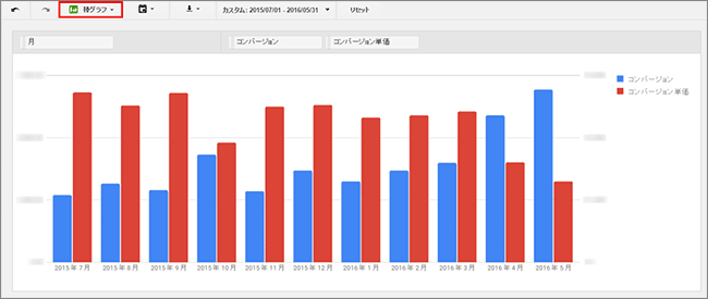 how-to-use-google-adwords-report-editor_14