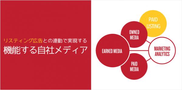 リスティング広告との連動で実現する、機能する自社メディア