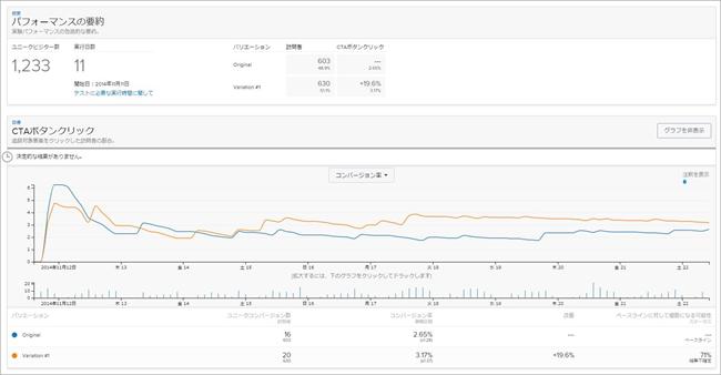 settings-of-google-analytics-webtest-and-optimisely_21