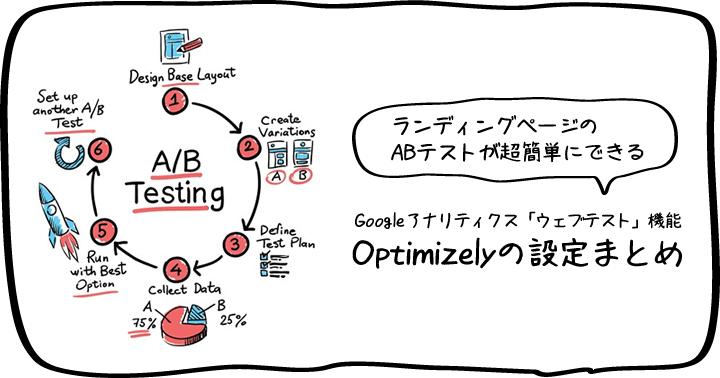 ランディングページのABテストが超簡単にできる、Googleアナリティクス「ウェブテスト」機能、Optimizelyの設定まとめ